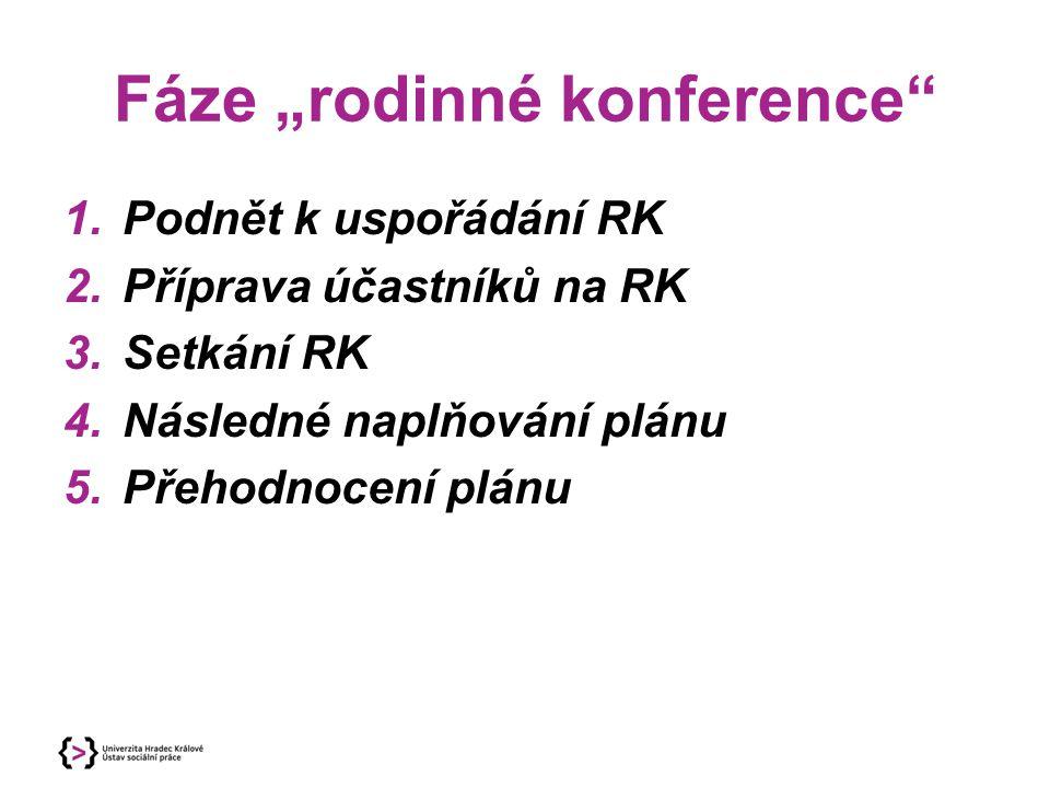 """Fáze """"rodinné konference"""" 1.Podnět k uspořádání RK 2.Příprava účastníků na RK 3.Setkání RK 4.Následné naplňování plánu 5.Přehodnocení plánu"""