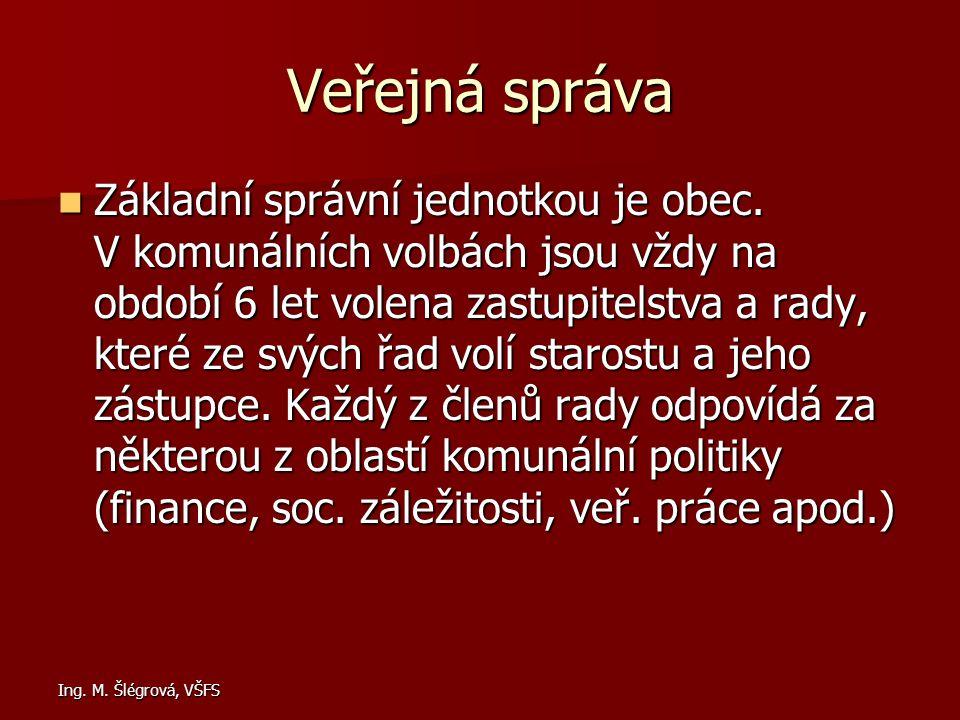 Ing. M. Šlégrová, VŠFS Veřejná správa Základní správní jednotkou je obec. V komunálních volbách jsou vždy na období 6 let volena zastupitelstva a rady