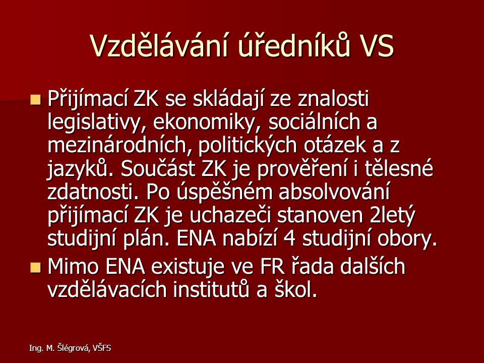 Ing. M. Šlégrová, VŠFS Vzdělávání úředníků VS Přijímací ZK se skládají ze znalosti legislativy, ekonomiky, sociálních a mezinárodních, politických otá