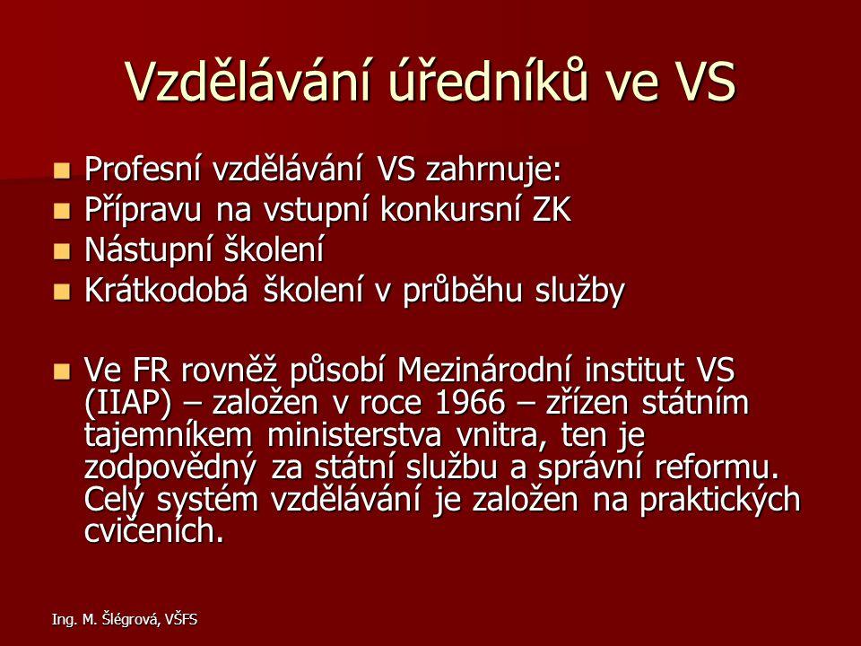 Ing. M. Šlégrová, VŠFS Vzdělávání úředníků ve VS Profesní vzdělávání VS zahrnuje: Profesní vzdělávání VS zahrnuje: Přípravu na vstupní konkursní ZK Př