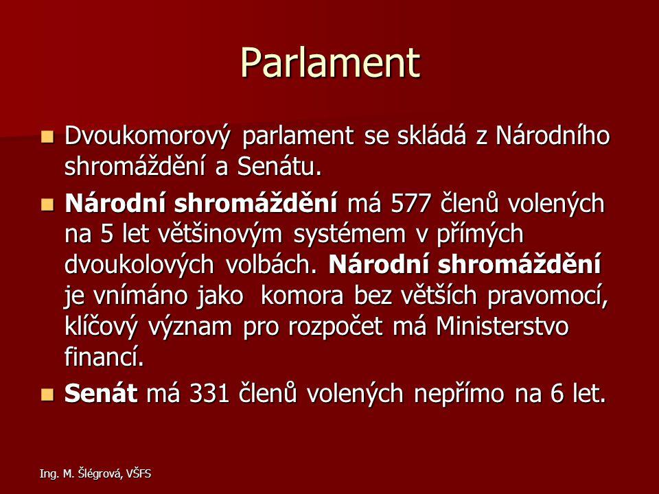 Ing. M. Šlégrová, VŠFS Parlament Dvoukomorový parlament se skládá z Národního shromáždění a Senátu. Dvoukomorový parlament se skládá z Národního shrom