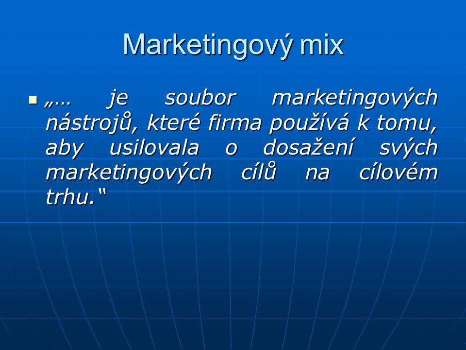 Složky marketingového mixu 4P: 4P: Product (produkt), Product (produkt), Price (cena), Price (cena), Place (distribuční cesty), Place (distribuční cesty), Promotion (marketingová komunikace).