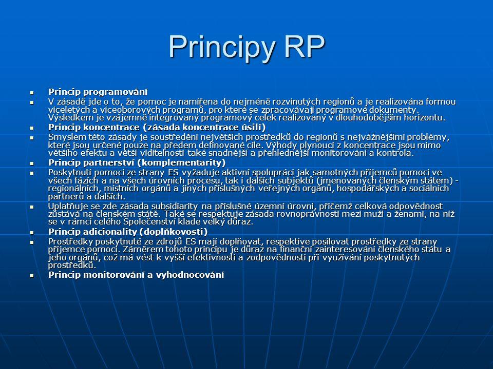 Principy RP Princip programování Princip programování V zásadě jde o to, že pomoc je namířena do nejméně rozvinutých regionů a je realizována formou v