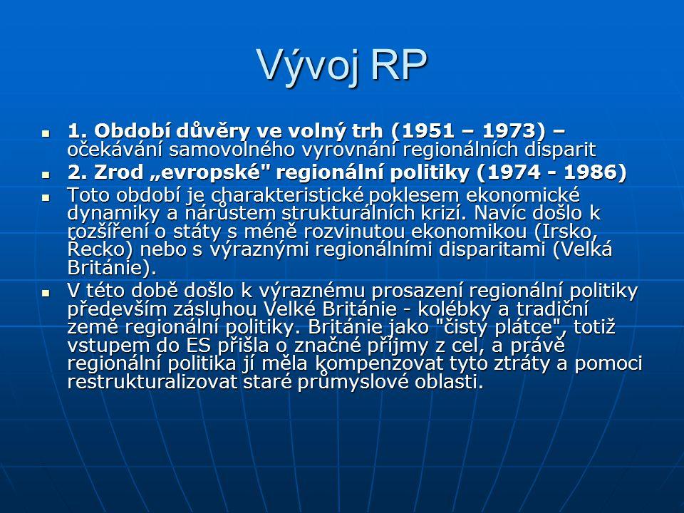 Vývoj RP 1. Období důvěry ve volný trh (1951 – 1973) – očekávání samovolného vyrovnání regionálních disparit 1. Období důvěry ve volný trh (1951 – 197