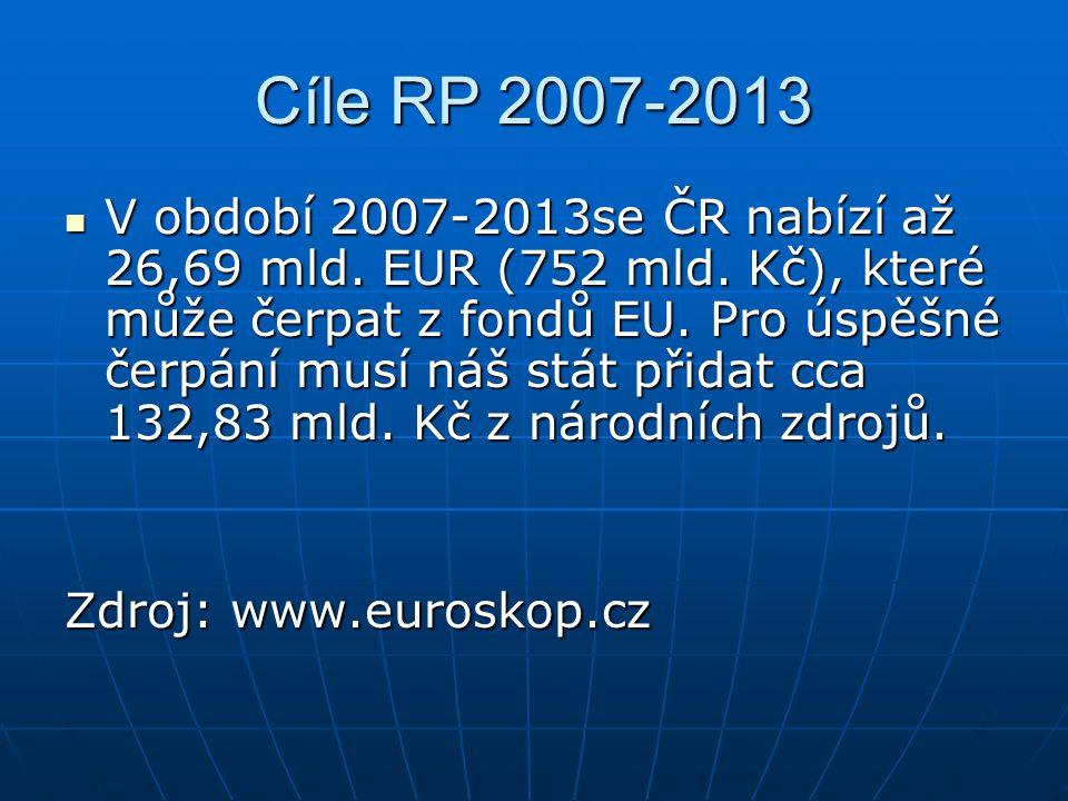 Cíle RP 2007-2013 V období 2007-2013se ČR nabízí až 26,69 mld. EUR (752 mld. Kč), které může čerpat z fondů EU. Pro úspěšné čerpání musí náš stát přid