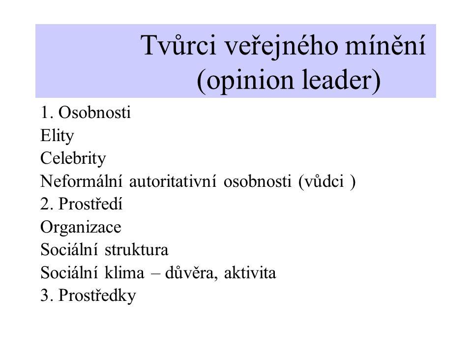 Tvůrci veřejného mínění (opinion leader) 1.