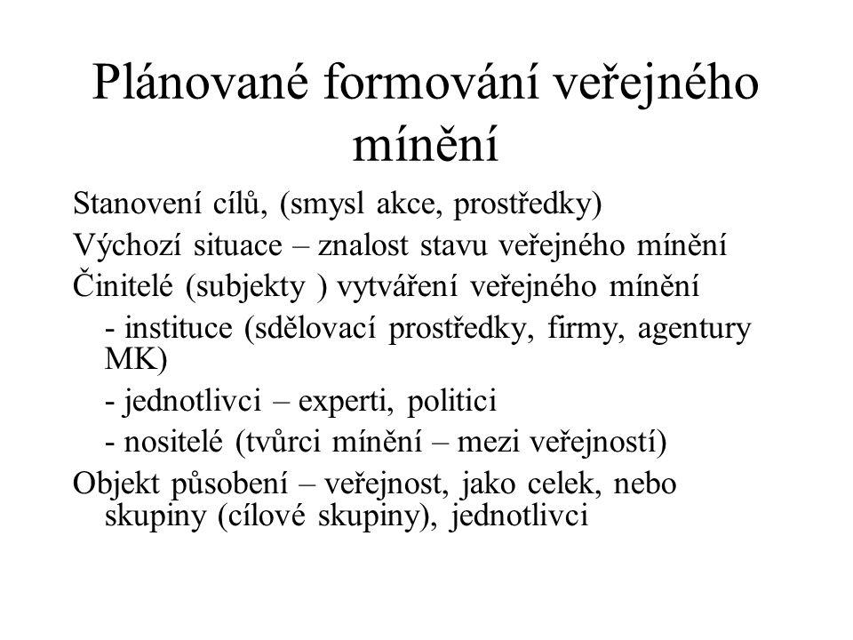 Plánované formování veřejného mínění Stanovení cílů, (smysl akce, prostředky) Výchozí situace – znalost stavu veřejného mínění Činitelé (subjekty ) vytváření veřejného mínění - instituce (sdělovací prostředky, firmy, agentury MK) - jednotlivci – experti, politici - nositelé (tvůrci mínění – mezi veřejností) Objekt působení – veřejnost, jako celek, nebo skupiny (cílové skupiny), jednotlivci
