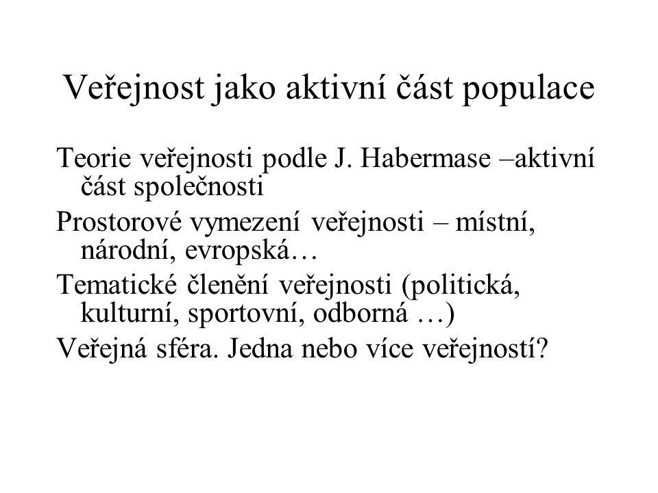 Veřejnost jako aktivní část populace Teorie veřejnosti podle J.