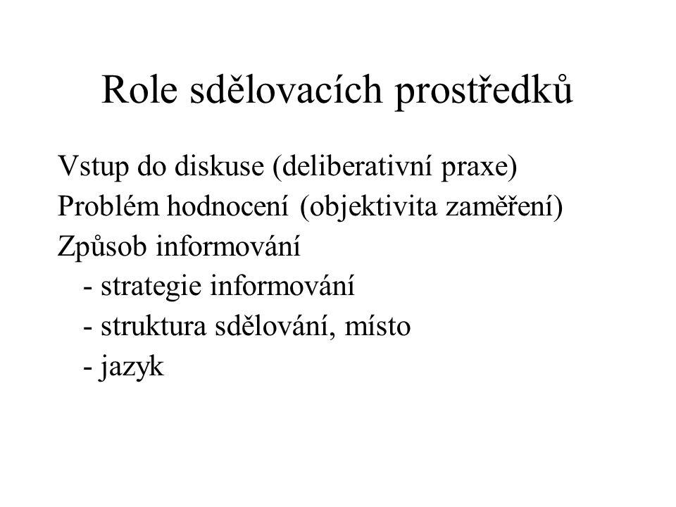 Role sdělovacích prostředků Vstup do diskuse (deliberativní praxe) Problém hodnocení (objektivita zaměření) Způsob informování - strategie informování - struktura sdělování, místo - jazyk