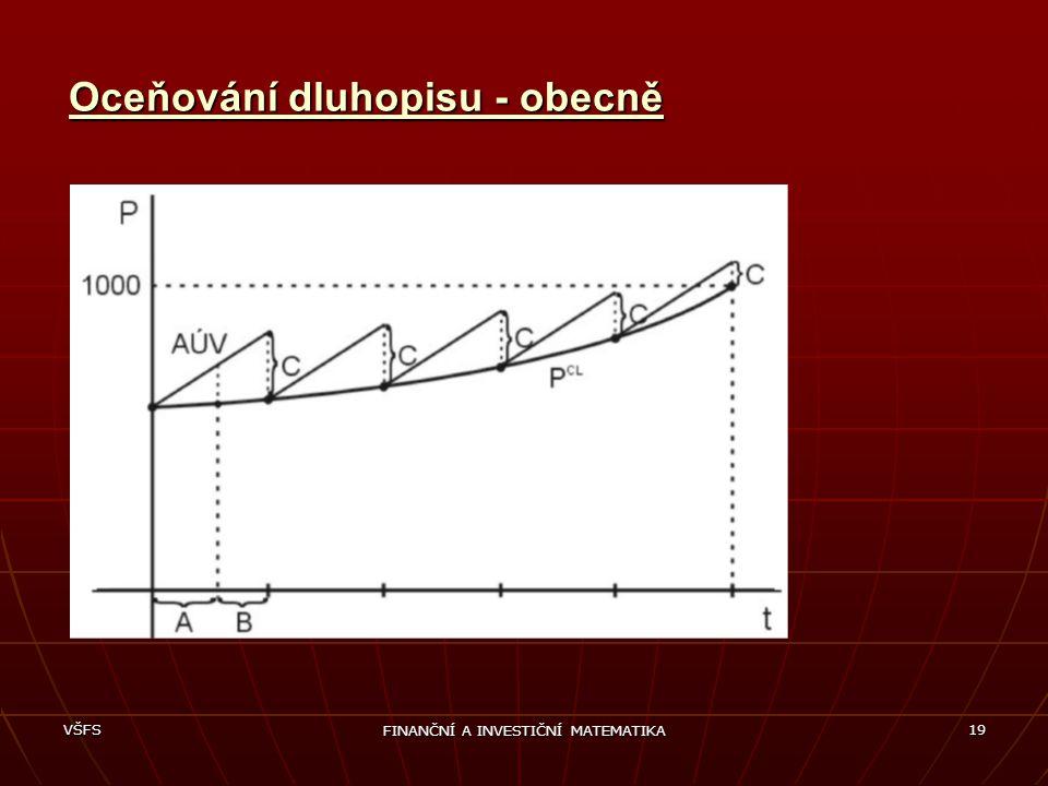 VŠFS FINANČNÍ A INVESTIČNÍ MATEMATIKA 19 Oceňování dluhopisu - obecně