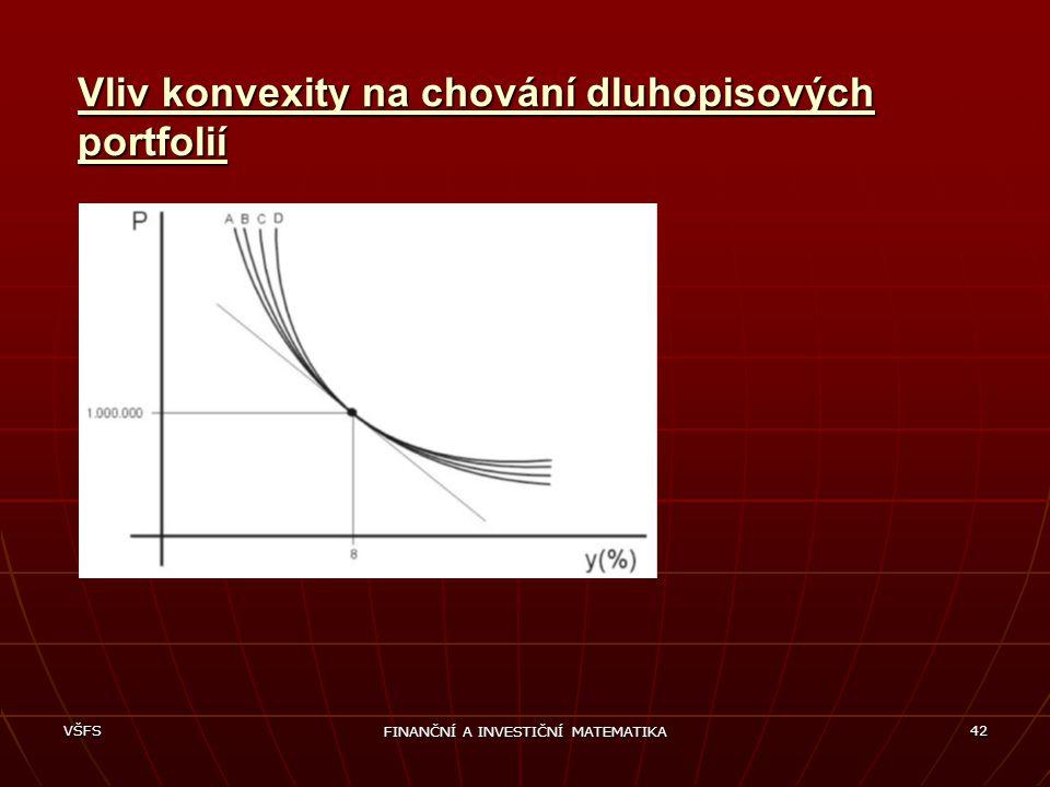 VŠFS FINANČNÍ A INVESTIČNÍ MATEMATIKA 42 Vliv konvexity na chování dluhopisových portfolií