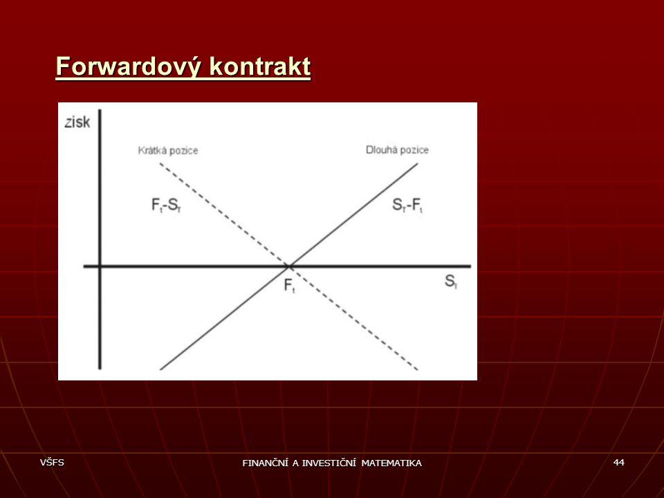 VŠFS FINANČNÍ A INVESTIČNÍ MATEMATIKA 44 Forwardový kontrakt