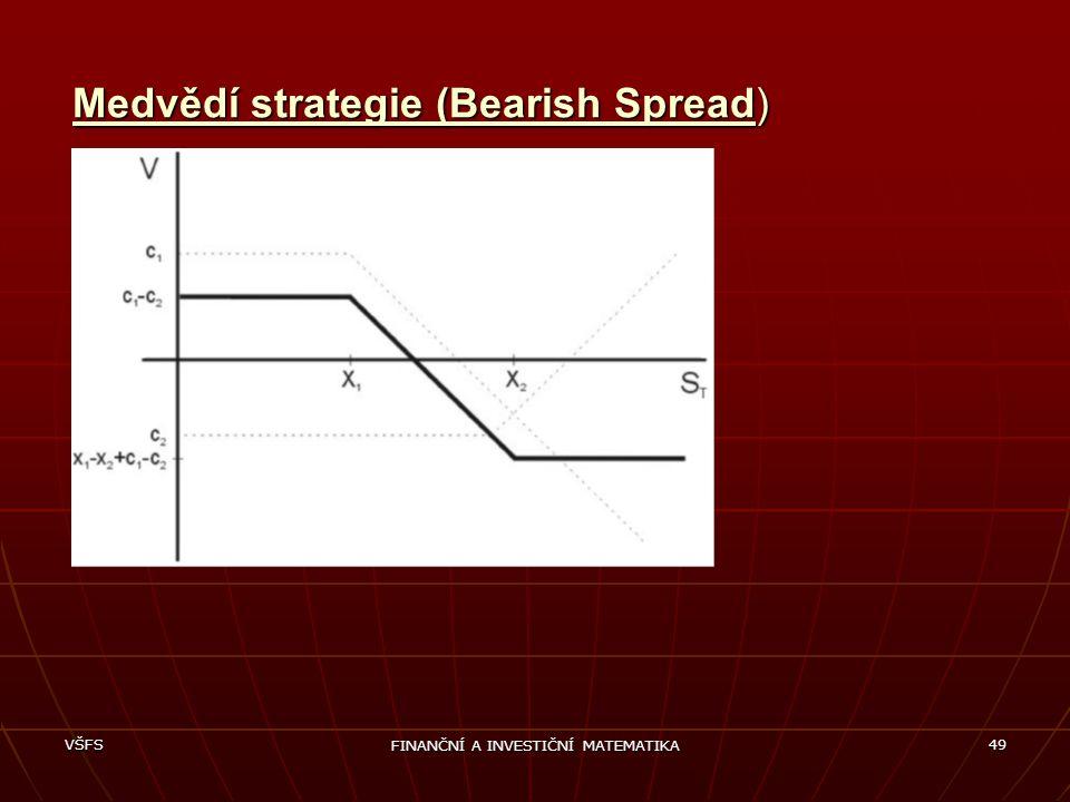 VŠFS FINANČNÍ A INVESTIČNÍ MATEMATIKA 49 Medvědí strategie (Bearish Spread)