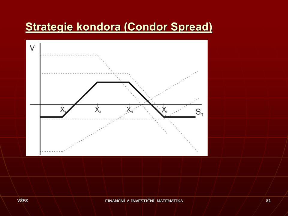 VŠFS FINANČNÍ A INVESTIČNÍ MATEMATIKA 51 Strategie kondora (Condor Spread)