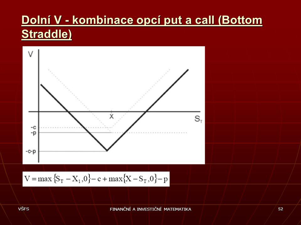 VŠFS FINANČNÍ A INVESTIČNÍ MATEMATIKA 52 Dolní V - kombinace opcí put a call (Bottom Straddle)