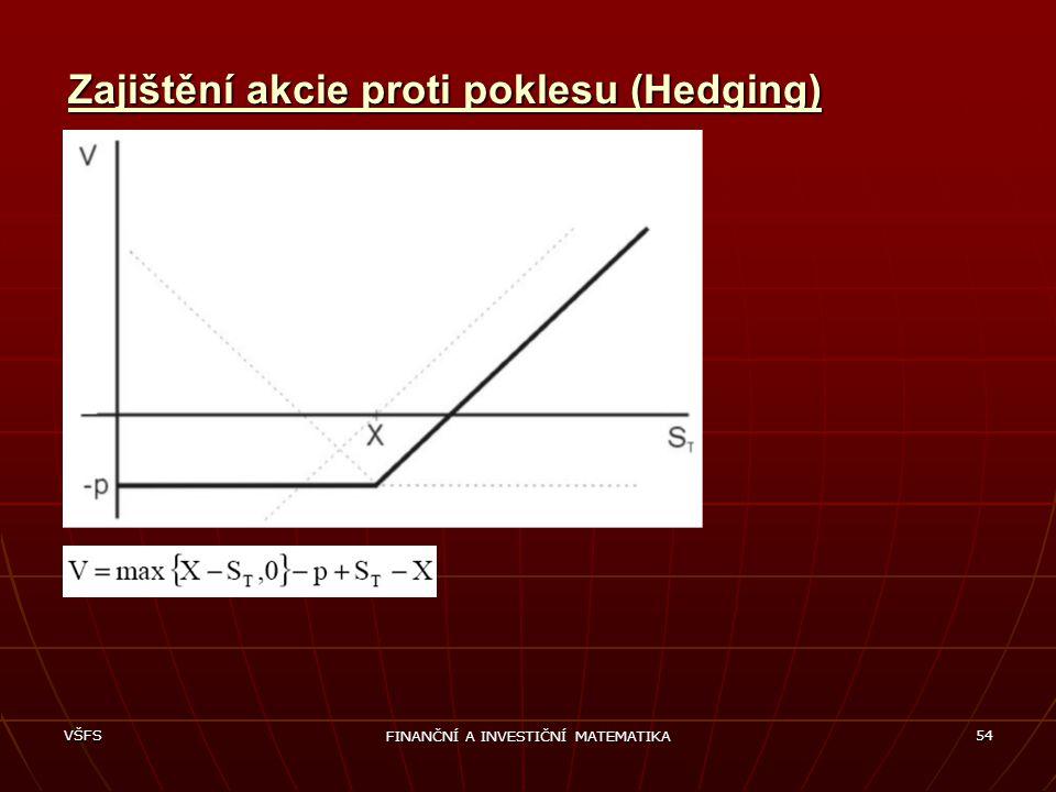 VŠFS FINANČNÍ A INVESTIČNÍ MATEMATIKA 54 Zajištění akcie proti poklesu (Hedging)