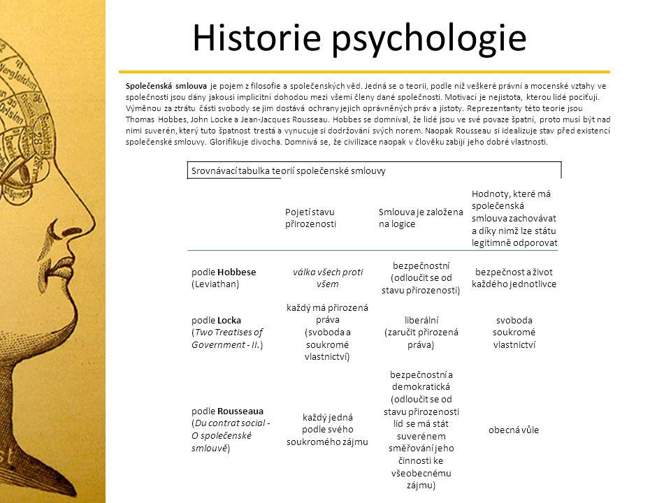 Historie psychologie Srovnávací tabulka teorií společenské smlouvy Pojetí stavu přirozenosti Smlouva je založena na logice Hodnoty, které má společens