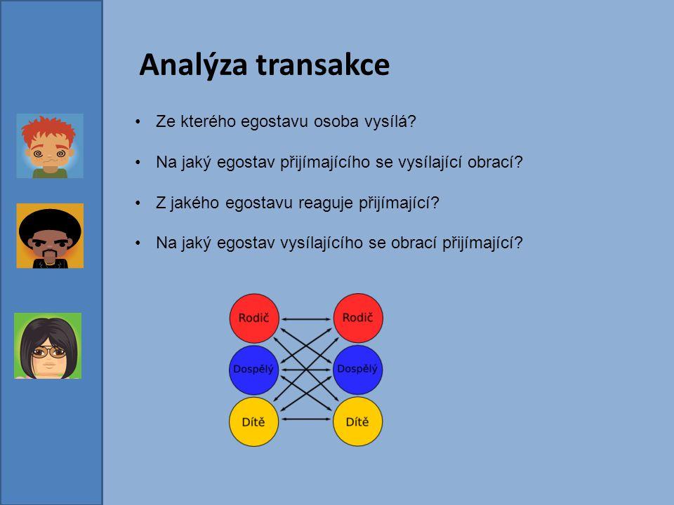 Analýza transakce Ze kterého egostavu osoba vysílá? Na jaký egostav přijímajícího se vysílající obrací? Z jakého egostavu reaguje přijímající? Na jaký