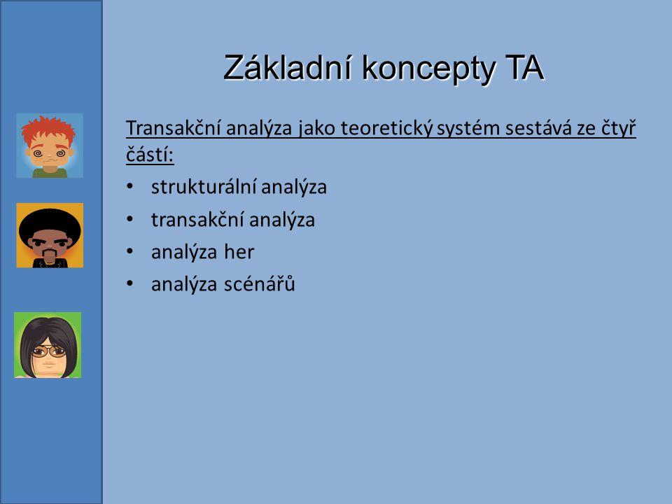 Základní koncepty TA Transakční analýza jako teoretický systém sestává ze čtyř částí: strukturální analýza transakční analýza analýza her analýza scén