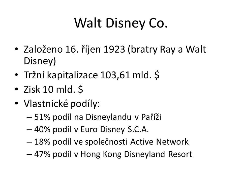 Walt Disney Co. Založeno 16. říjen 1923 (bratry Ray a Walt Disney) Tržní kapitalizace 103,61 mld. $ Zisk 10 mld. $ Vlastnické podíly: – 51% podíl na D