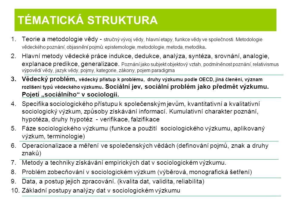 Deduktivně axiomatický systém (viz prof.