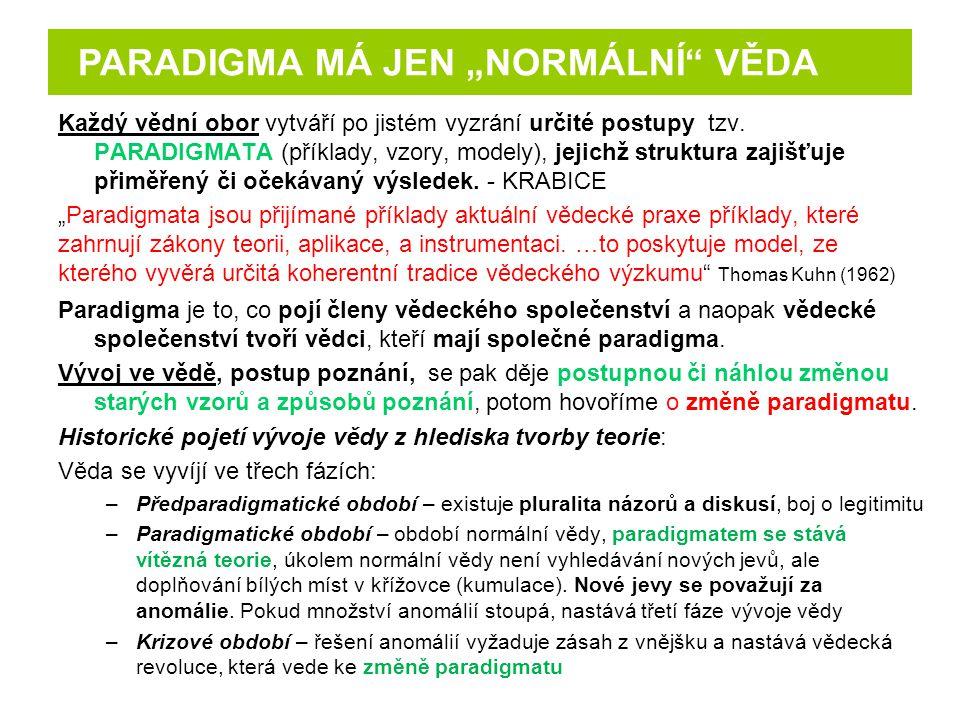 Explanace (prof.Ochrana) Druhy explanace: Kauzální (deterministické ).