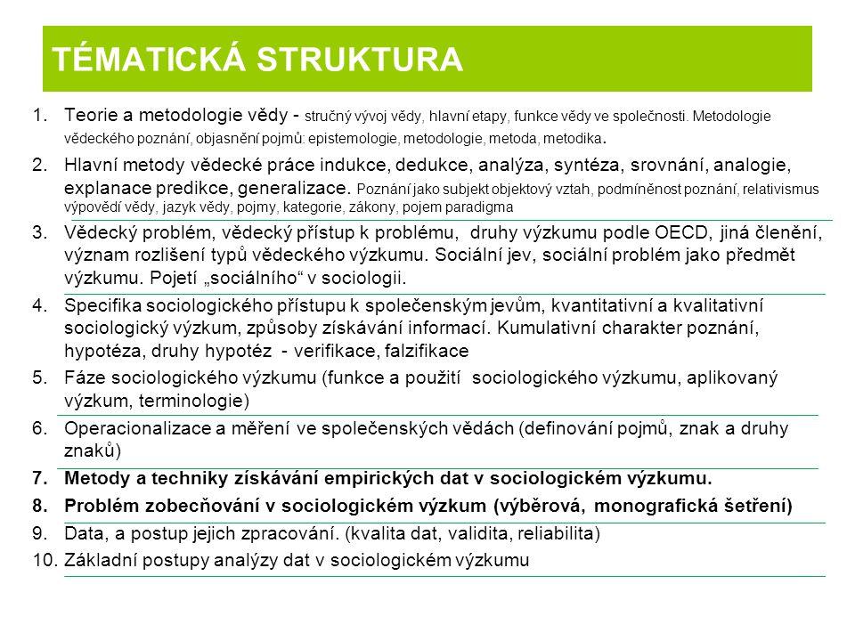TÉMATICKÁ STRUKTURA 1.Teorie a metodologie vědy - stručný vývoj vědy, hlavní etapy, funkce vědy ve společnosti. Metodologie vědeckého poznání, objasně