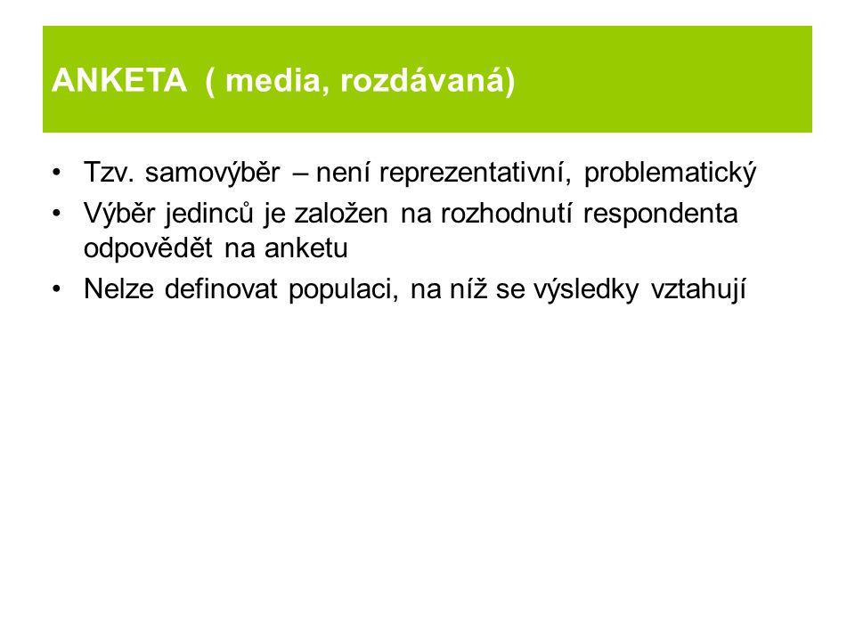 ANKETA ( media, rozdávaná) Tzv. samovýběr – není reprezentativní, problematický Výběr jedinců je založen na rozhodnutí respondenta odpovědět na anketu