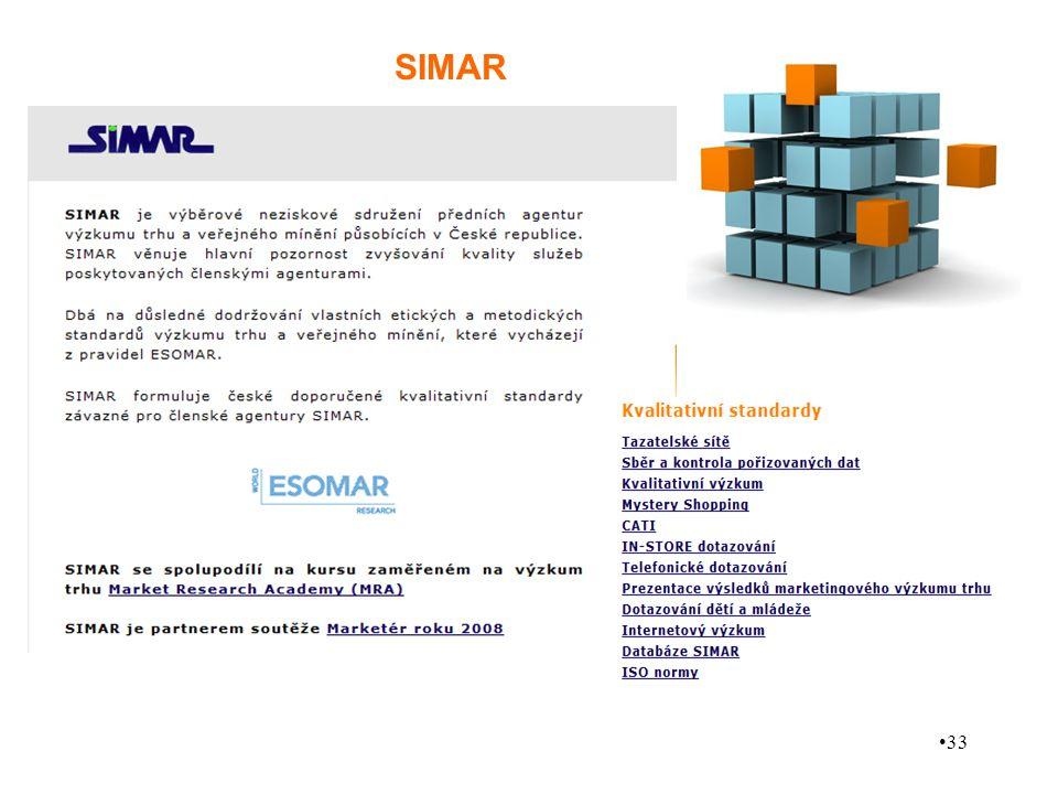 SIMAR 33