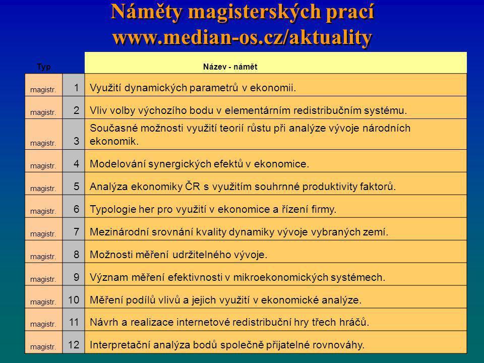 Náměty magisterských prací www.median-os.cz/aktuality Náměty magisterských prací www.median-os.cz/aktuality Typ Název - námět magistr. 1Využití dynami