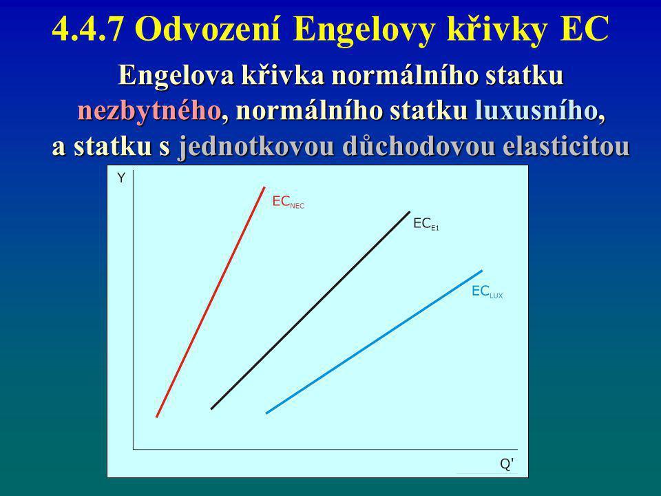 4.4.7 Odvození Engelovy křivky EC Engelova křivka normálního statku nezbytného, normálního statku luxusního, a statku s jednotkovou důchodovou elastic