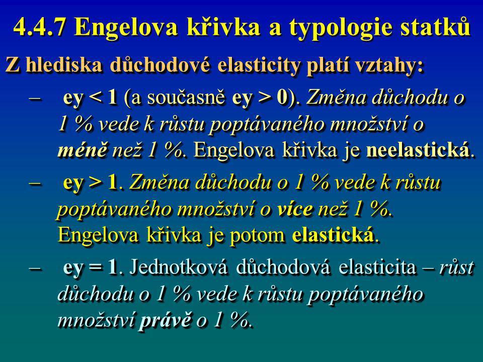 4.4.7 Engelova křivka a typologie statků Z hlediska důchodové elasticity platí vztahy: – ey 0). Změna důchodu o 1 % vede k růstu poptávaného množství