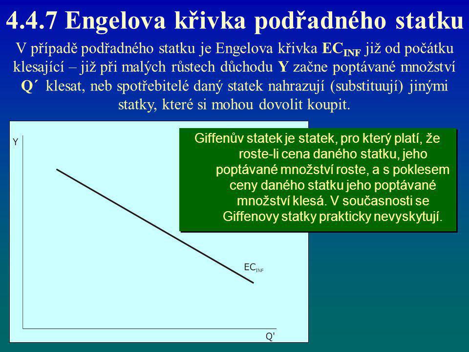 4.4.7 Engelova křivka podřadného statku V případě podřadného statku je Engelova křivka EC INF již od počátku klesající – již při malých růstech důchod