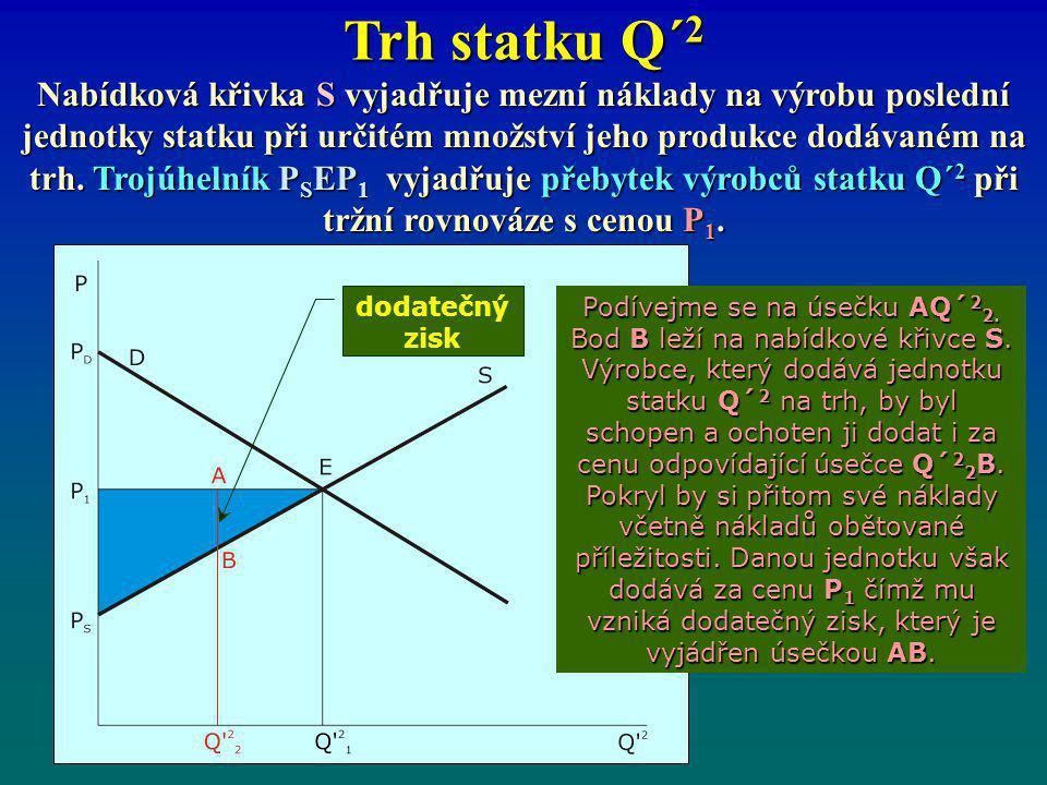Trh statku Q´ 2 Nabídková křivka S vyjadřuje mezní náklady na výrobu poslední jednotky statku při určitém množství jeho produkce dodávaném na trh. Tro