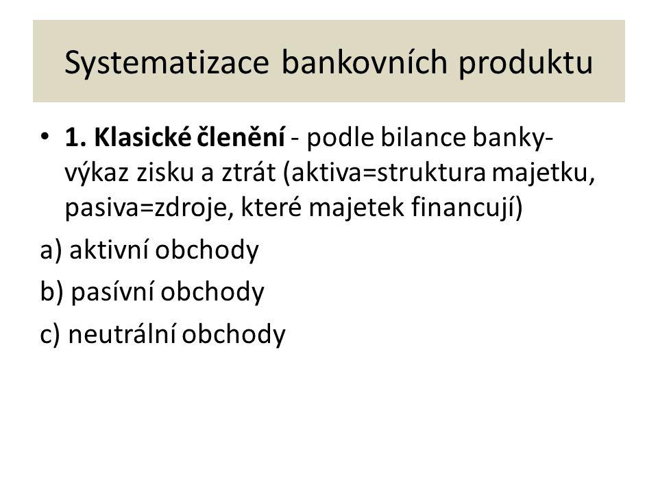 Systematizace bankovních produktu 1.