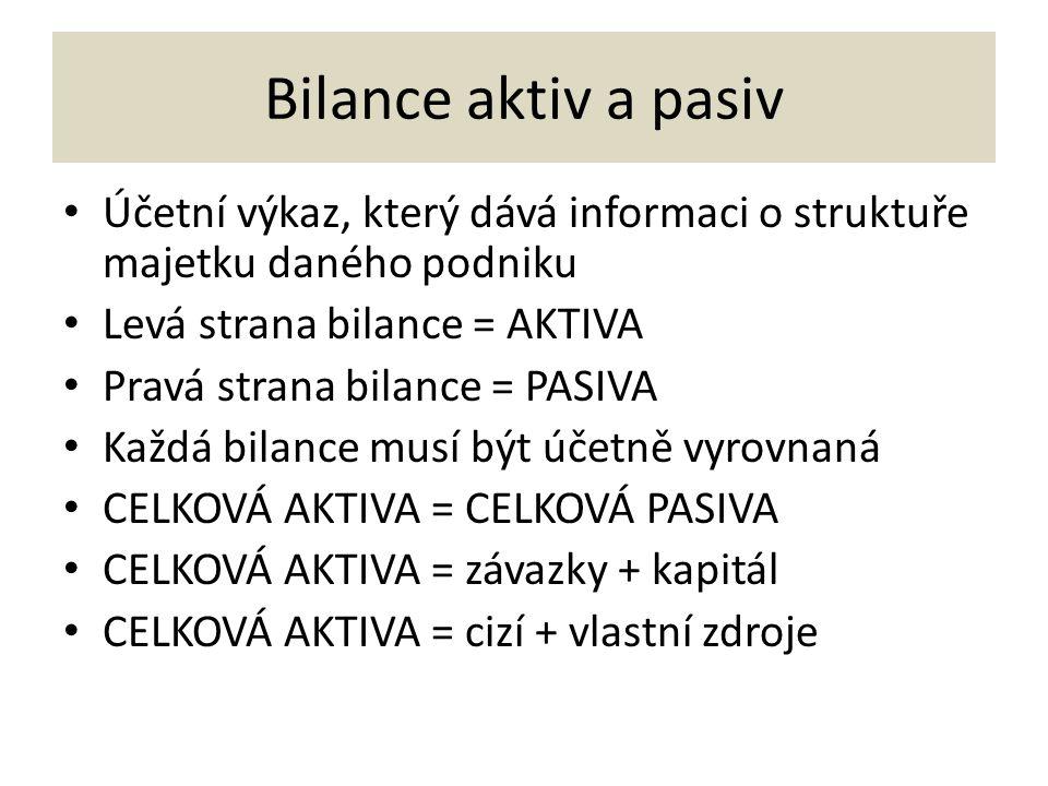 Bilance aktiv a pasiv Účetní výkaz, který dává informaci o struktuře majetku daného podniku Levá strana bilance = AKTIVA Pravá strana bilance = PASIVA Každá bilance musí být účetně vyrovnaná CELKOVÁ AKTIVA = CELKOVÁ PASIVA CELKOVÁ AKTIVA = závazky + kapitál CELKOVÁ AKTIVA = cizí + vlastní zdroje
