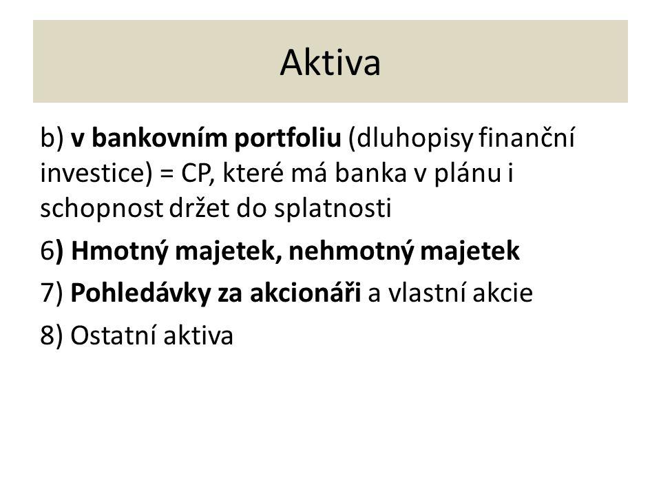 Aktiva b) v bankovním portfoliu (dluhopisy finanční investice) = CP, které má banka v plánu i schopnost držet do splatnosti 6) Hmotný majetek, nehmotný majetek 7) Pohledávky za akcionáři a vlastní akcie 8) Ostatní aktiva