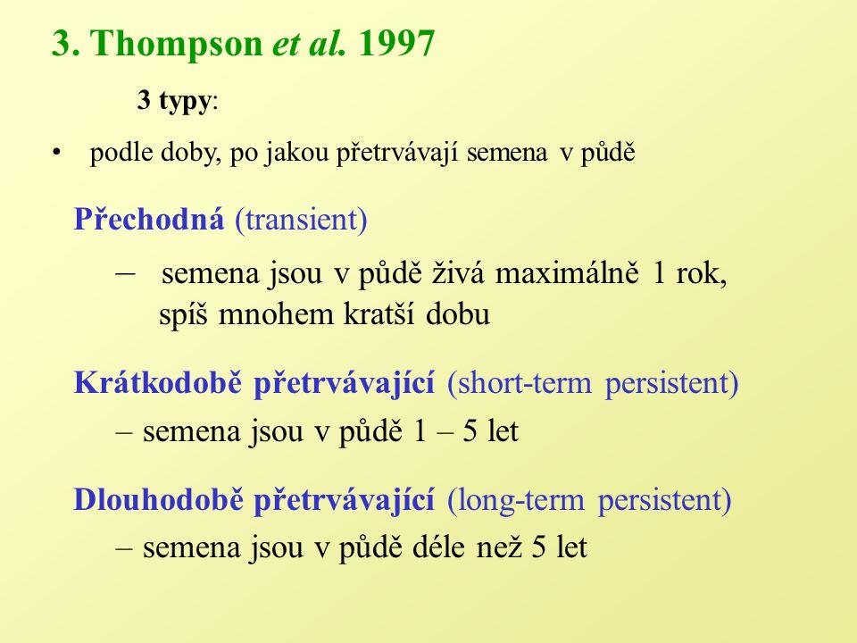 2. Poschlod & Jackel 1993: 4 typy: sezónní výskyt semen ve dvou hloubkách pod povrchem –A – přechodná banka –B – přechodná banka –C – krátce přetrváva