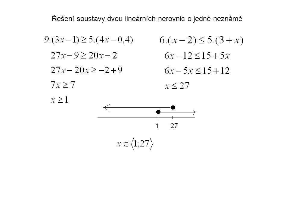Grafické řešení kvadratických nerovnic