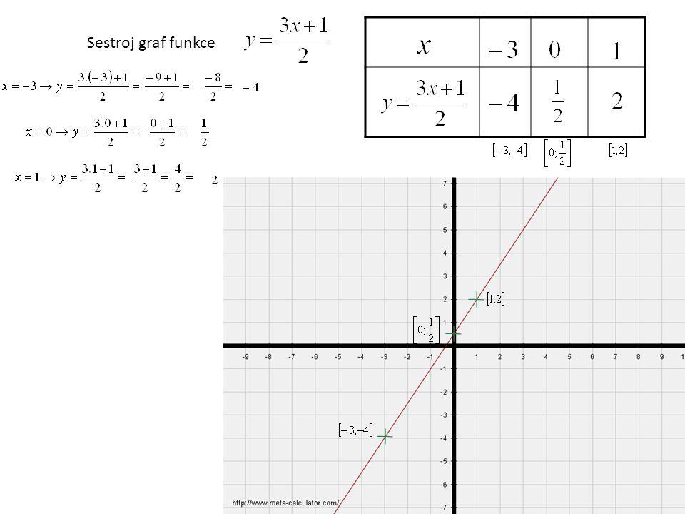 Sestroj graf funkce