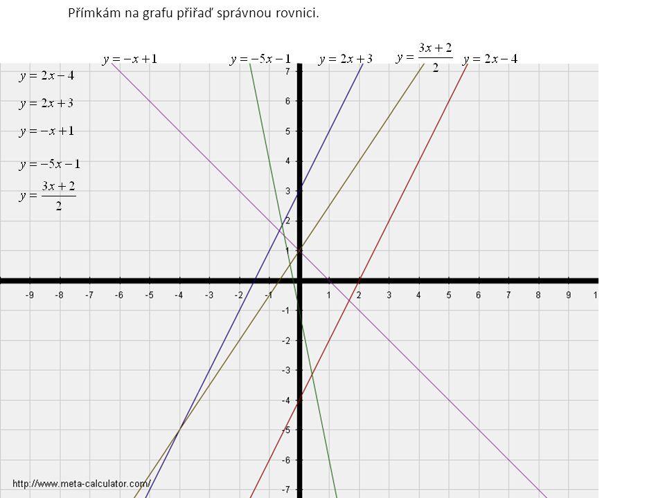 Přímkám na grafu přiřaď správnou rovnici.