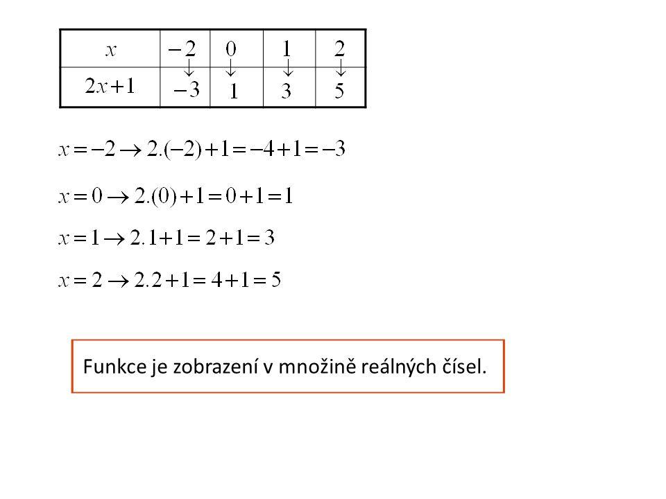 Funkce je zobrazení v množině reálných čísel.