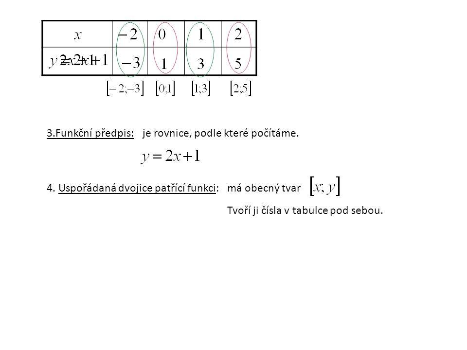 3.Funkční předpis:je rovnice, podle které počítáme. 4. Uspořádaná dvojice patřící funkci:má obecný tvar Tvoří ji čísla v tabulce pod sebou.