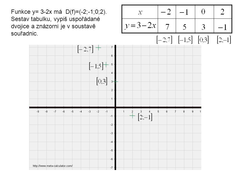 Funkce y= 3-2x má D(f)=(-2;-1;0;2). Sestav tabulku, vypiš uspořádané dvojice a znázorni je v soustavě souřadnic.