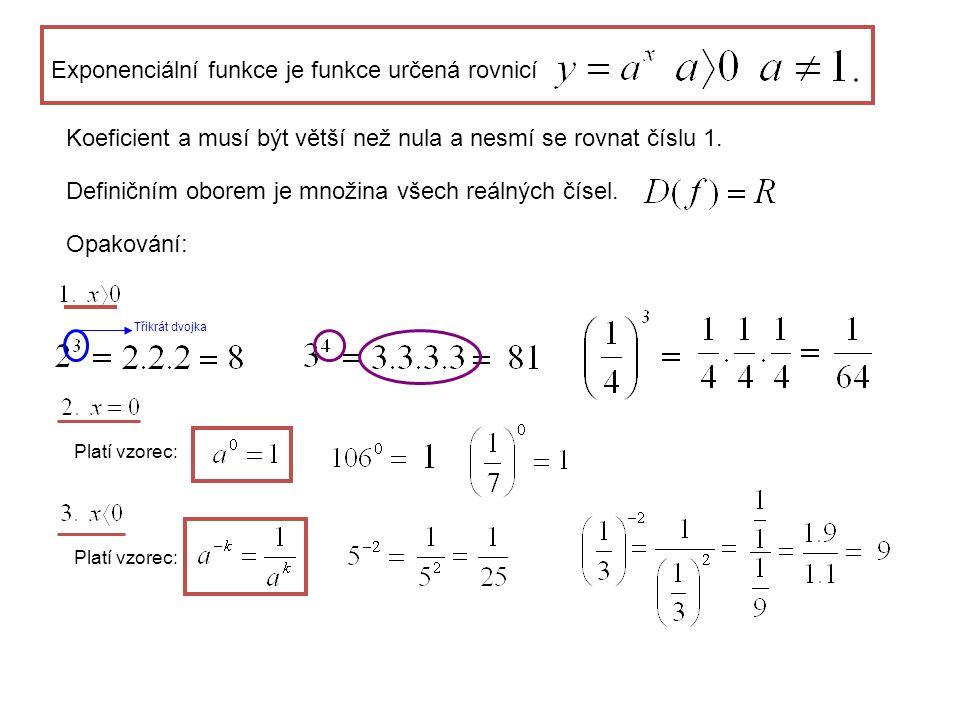 Exponenciální funkce je funkce určená rovnicí Koeficient a musí být větší než nula a nesmí se rovnat číslu 1.