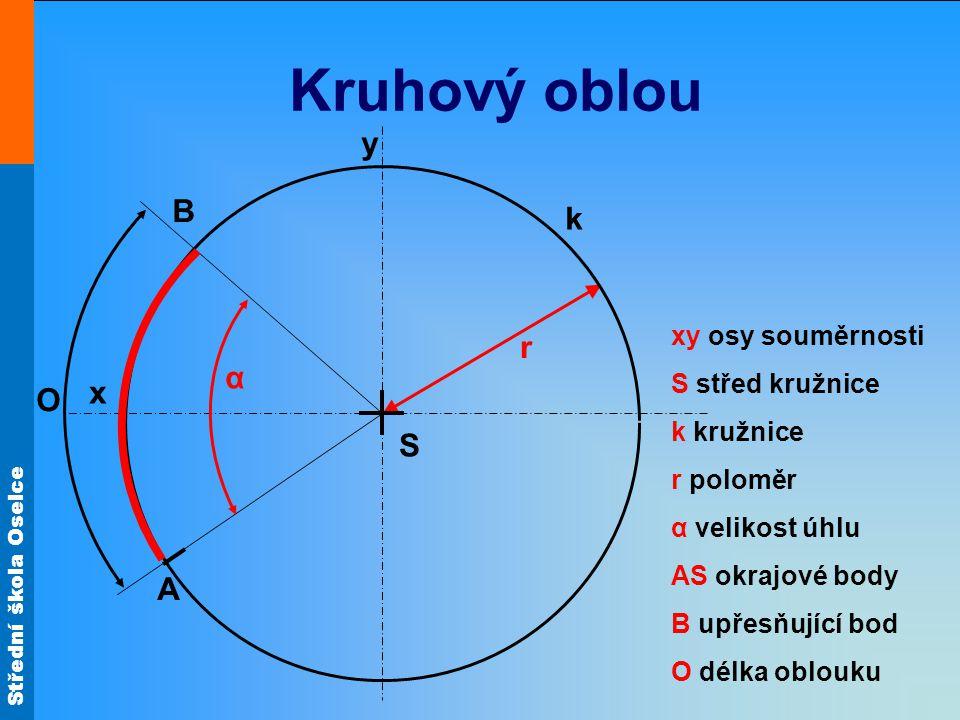 Střední škola Oselce Kruhový oblou r k x y S xy osy souměrnosti S střed kružnice k kružnice r poloměr α velikost úhlu AS okrajové body B upřesňující b