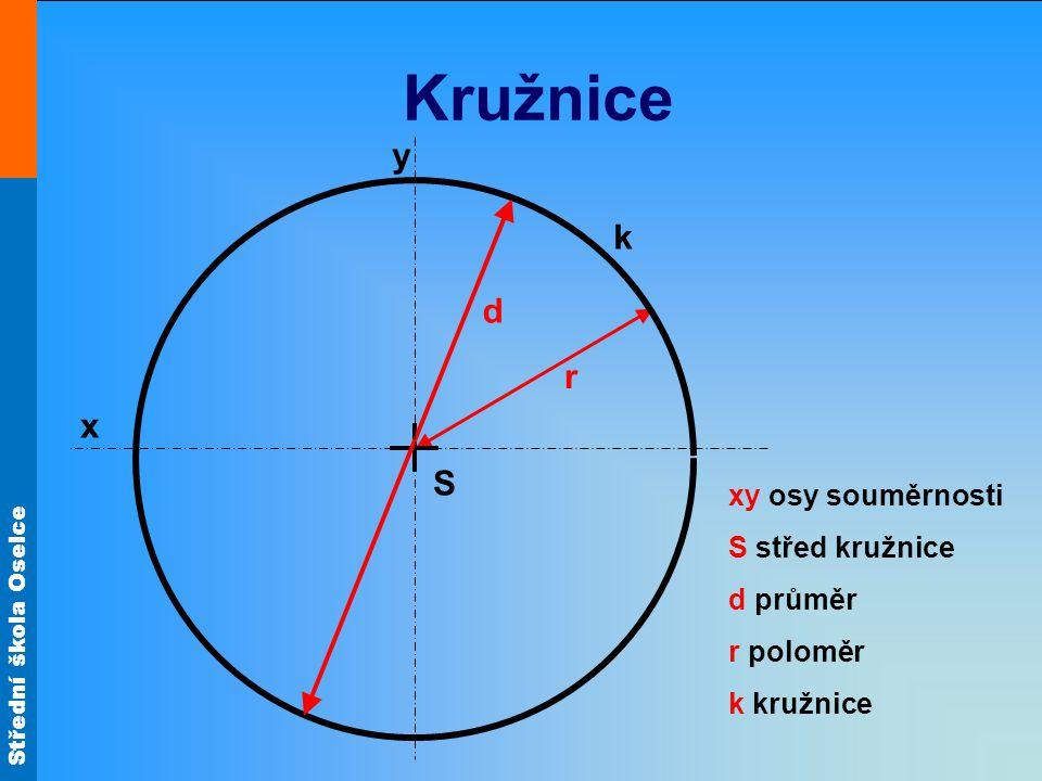 Střední škola Oselce Kružnice r d k x y S xy osy souměrnosti S střed kružnice d průměr r poloměr k kružnice