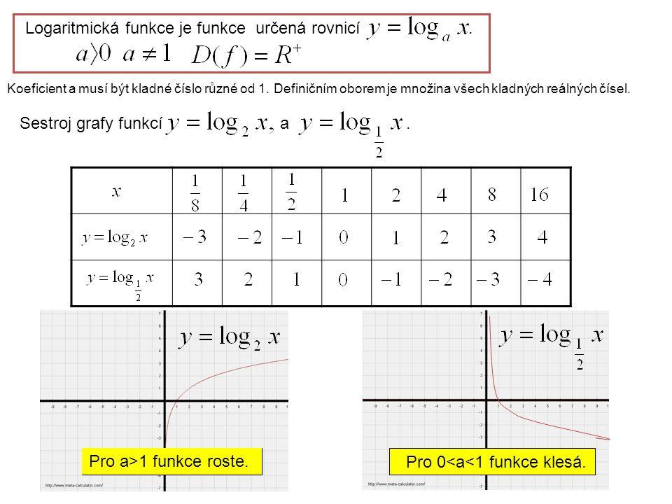 Logaritmická funkce je funkce určená rovnicí.