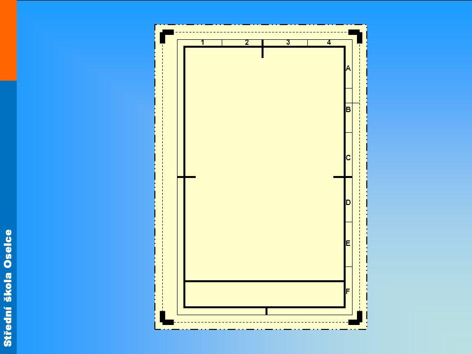 Kreslící plocha Je vyznačena souvislou tlustou čarou, a to tak, aby na oříznutém formátu vznikl vlevo okraj: - 20 mm široký, pro svázání výkresů - 10 mm široký na ostatních stranách