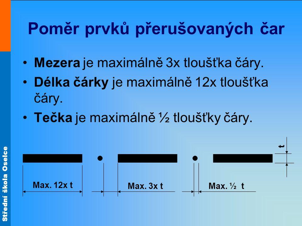 Střední škola Oselce Poměr prvků přerušovaných čar Mezera je maximálně 3x tloušťka čáry. Délka čárky je maximálně 12x tloušťka čáry. Tečka je maximáln